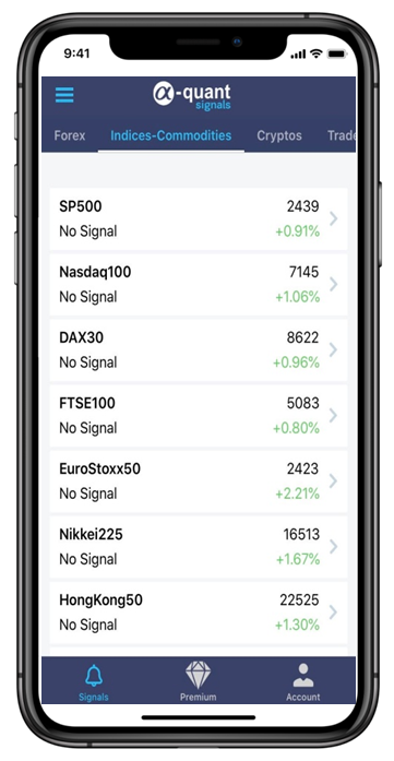 trading signals app for FX, Indices & Commodities, US stocks and Cryptos